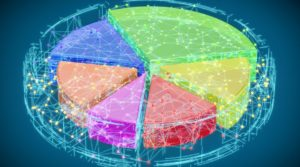 рост промышленного сектора ETF